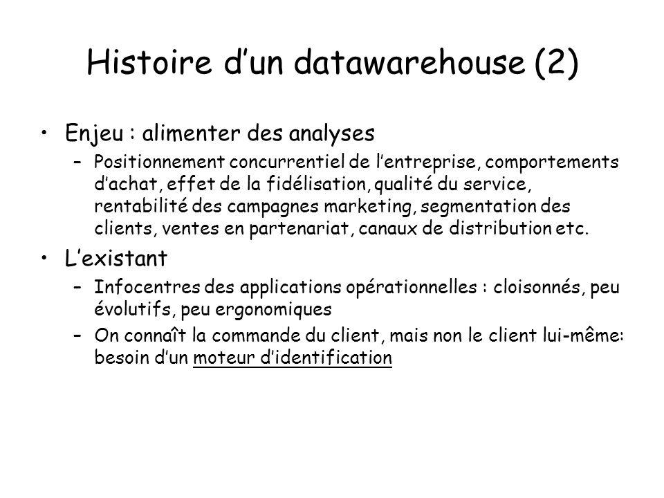 Histoire dun datawarehouse (2) Enjeu : alimenter des analyses –Positionnement concurrentiel de lentreprise, comportements dachat, effet de la fidélisation, qualité du service, rentabilité des campagnes marketing, segmentation des clients, ventes en partenariat, canaux de distribution etc.