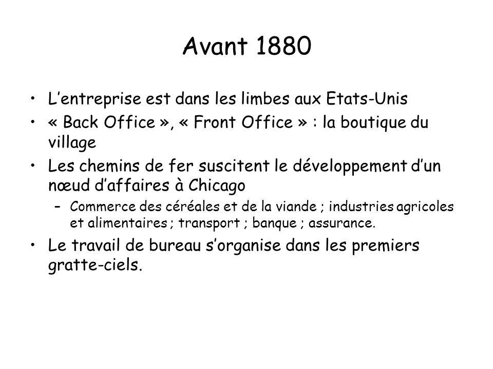 Avant 1880 Lentreprise est dans les limbes aux Etats-Unis « Back Office », « Front Office » : la boutique du village Les chemins de fer suscitent le d