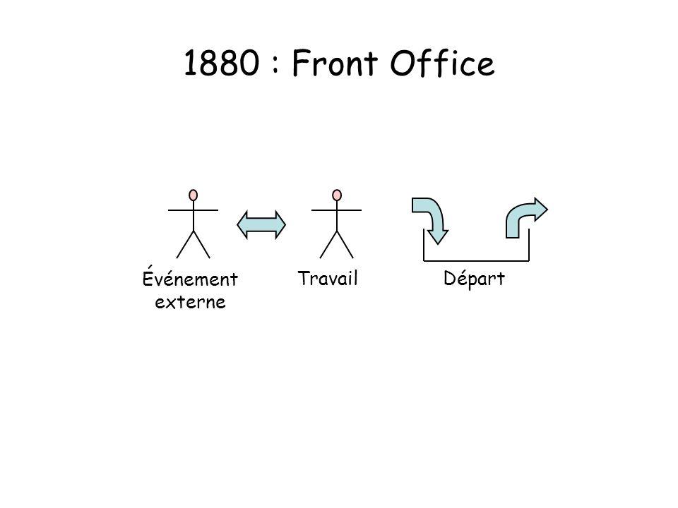 1880 : Front Office Événement externe DépartTravail