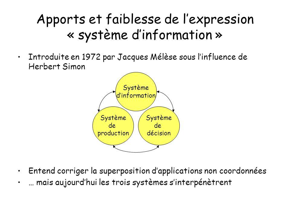Apports et faiblesse de lexpression « système dinformation » Introduite en 1972 par Jacques Mélèse sous linfluence de Herbert Simon Entend corriger la