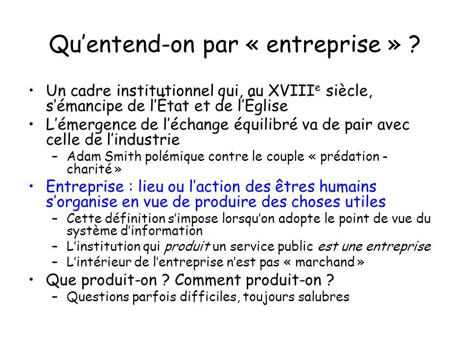 Quentend-on par « entreprise » ? Un cadre institutionnel qui, au XVIII e siècle, sémancipe de lÉtat et de lÉglise Lémergence de léchange équilibré va