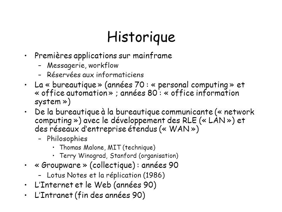 Historique Premières applications sur mainframe –Messagerie, workflow –Réservées aux informaticiens La « bureautique » (années 70 : « personal computing » et « office automation » ; années 80 : « office information system ») De la bureautique à la bureautique communicante (« network computing ») avec le développement des RLE (« LAN ») et des réseaux dentreprise étendus (« WAN ») –Philosophies Thomas Malone, MIT (technique) Terry Winograd, Stanford (organisation) « Groupware » (collectique) : années 90 –Lotus Notes et la réplication (1986) LInternet et le Web (années 90) LIntranet (fin des années 90)