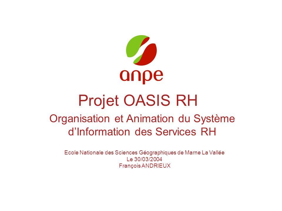 1Mars 2004 - Copyright Direction Générale de lANPE – Reproduction et diffusion interdites Projet OASIS RH Organisation et Animation du Système dInform