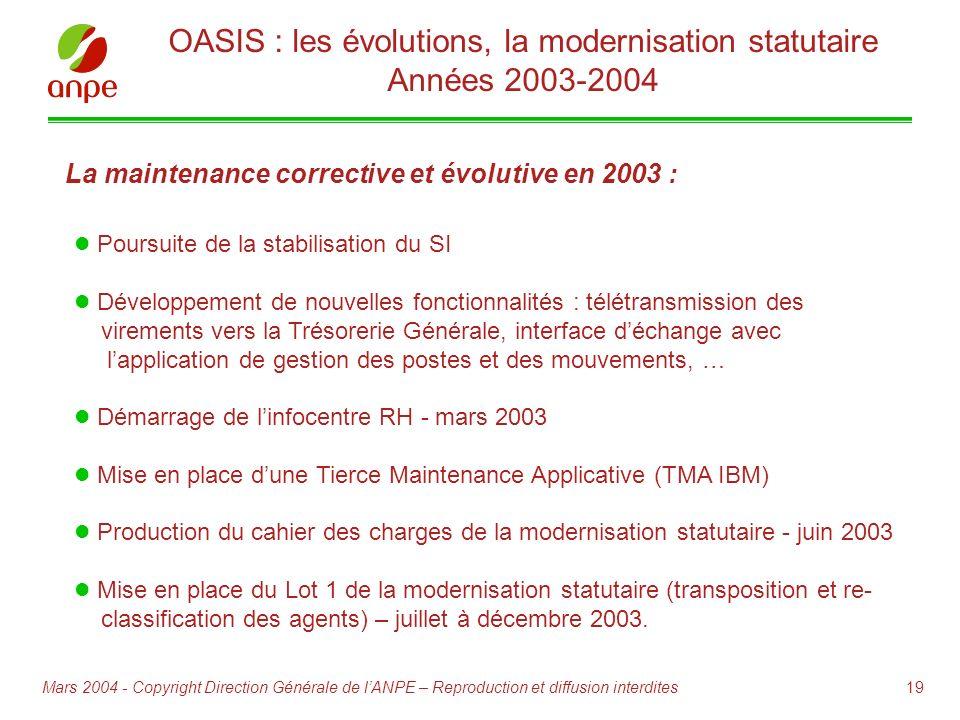 19Mars 2004 - Copyright Direction Générale de lANPE – Reproduction et diffusion interdites OASIS : les évolutions, la modernisation statutaire Années