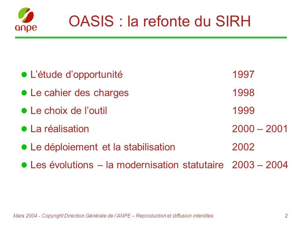 2Mars 2004 - Copyright Direction Générale de lANPE – Reproduction et diffusion interdites OASIS : la refonte du SIRH Létude dopportunité 1997 Le cahie