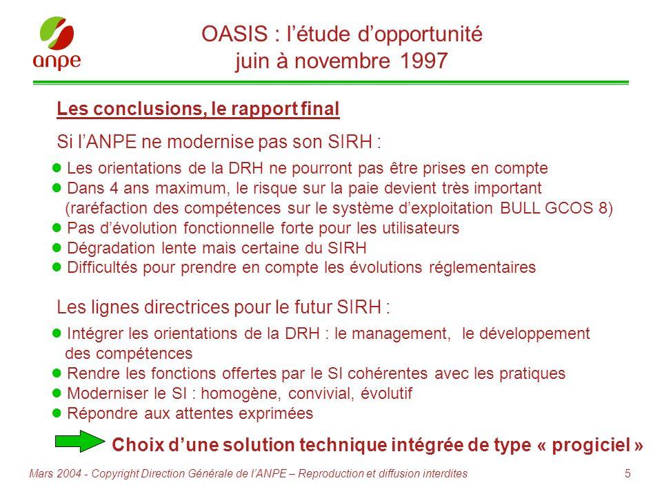 5Mars 2004 - Copyright Direction Générale de lANPE – Reproduction et diffusion interdites OASIS : létude dopportunité juin à novembre 1997 Les conclus