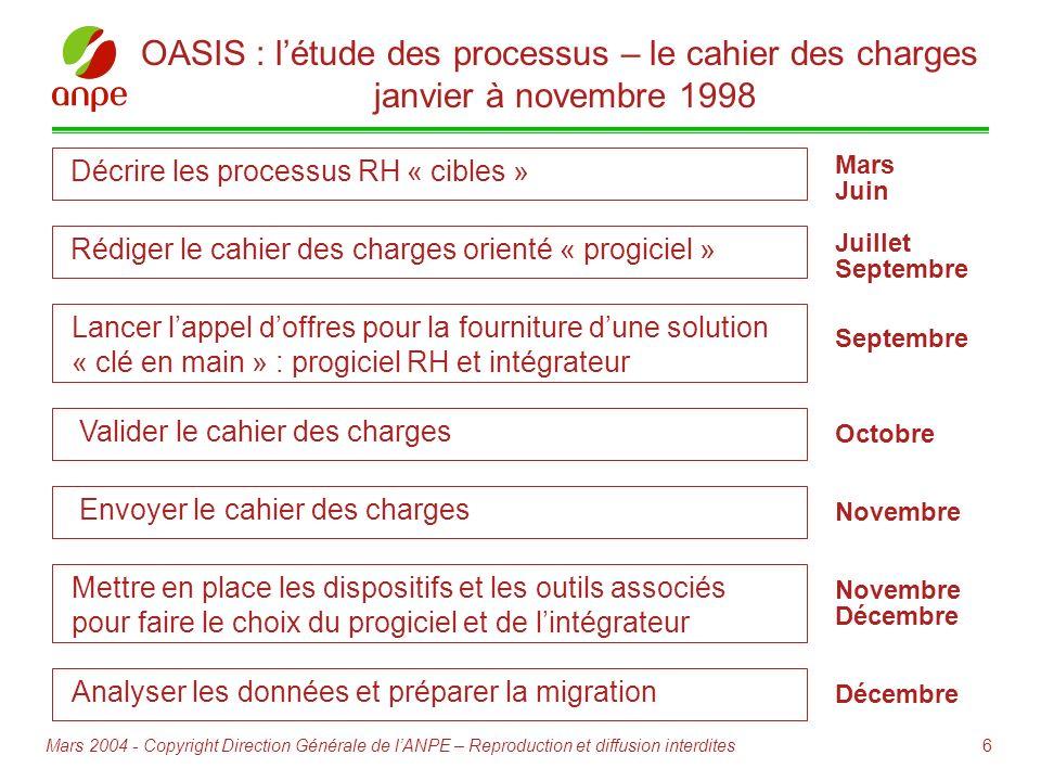 6Mars 2004 - Copyright Direction Générale de lANPE – Reproduction et diffusion interdites OASIS : létude des processus – le cahier des charges janvier