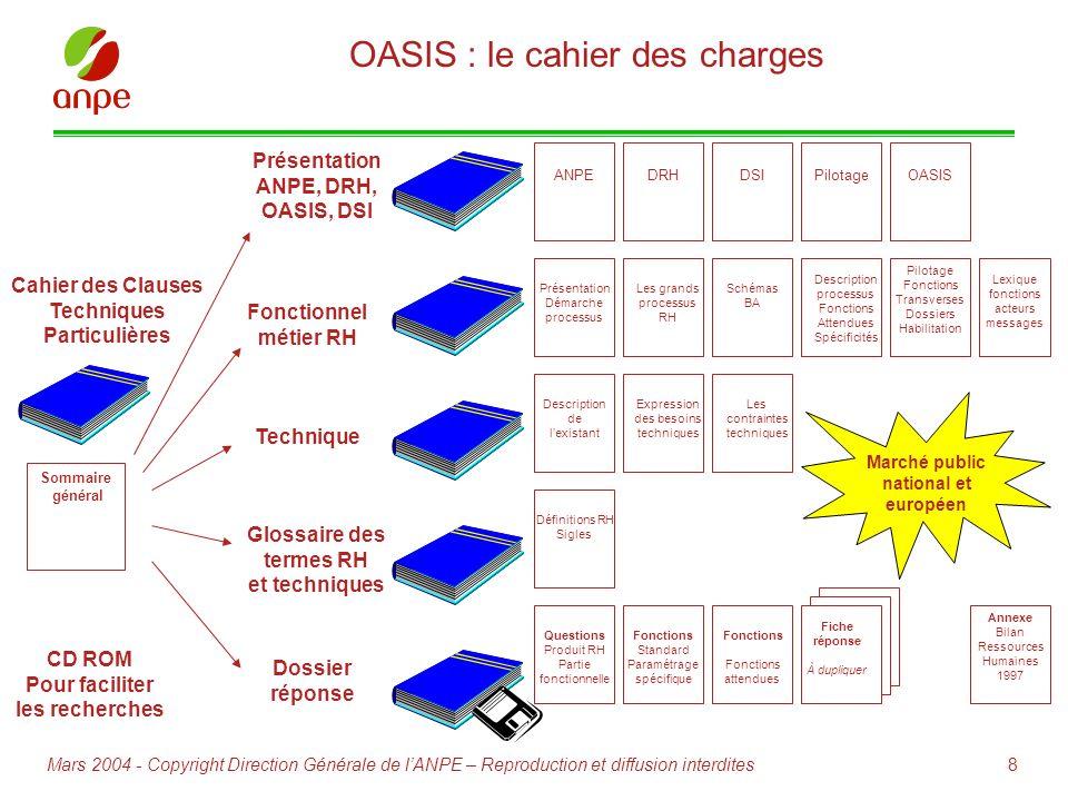 8Mars 2004 - Copyright Direction Générale de lANPE – Reproduction et diffusion interdites OASIS : le cahier des charges Présentation ANPE, DRH, OASIS,