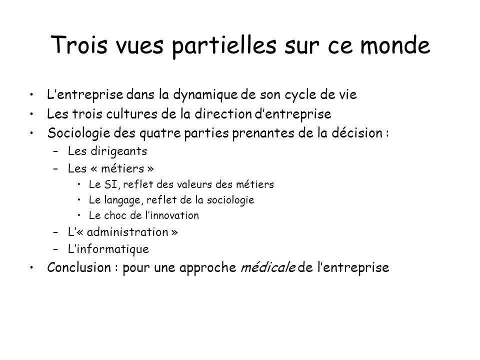 Cycle de vie de l entreprise Pionniers, innovation Organisateurs, rationalisation Financiers, rentabilisation Prédateurs, destruction valeur temps Fusions etc.