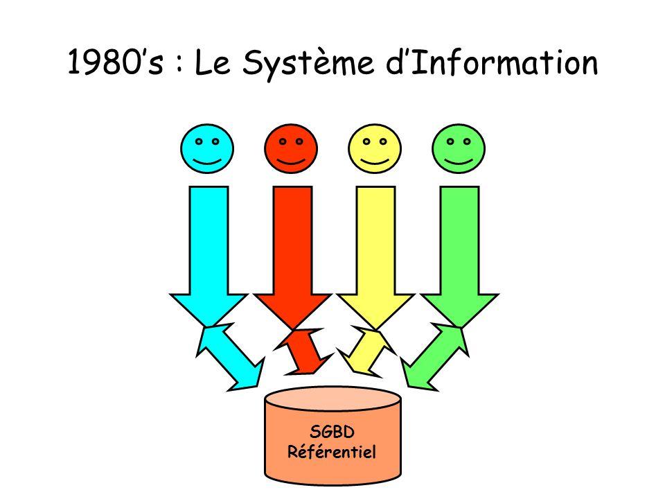 1980s : Le Système dInformation SGBD Référentiel