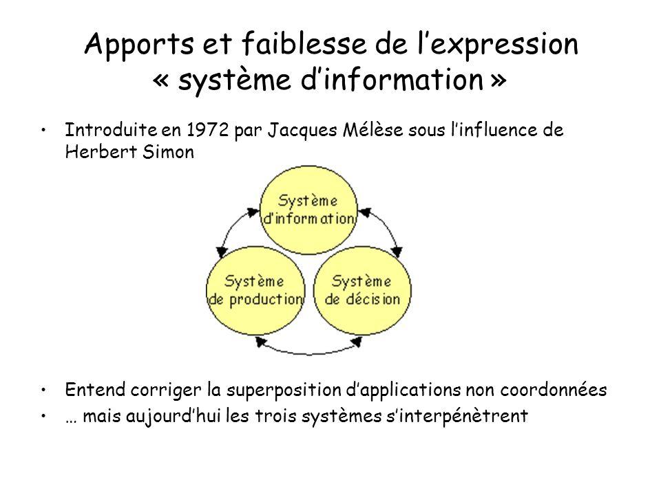 Apports et faiblesse de lexpression « système dinformation » Introduite en 1972 par Jacques Mélèse sous linfluence de Herbert Simon Entend corriger la superposition dapplications non coordonnées … mais aujourdhui les trois systèmes sinterpénètrent