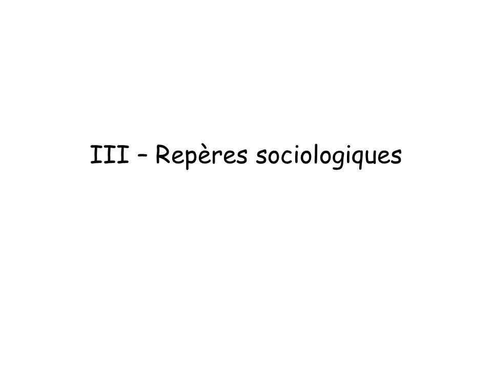 III – Repères sociologiques