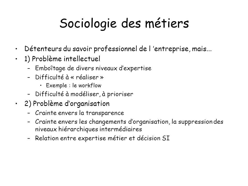 Sociologie des métiers Détenteurs du savoir professionnel de l entreprise, mais...