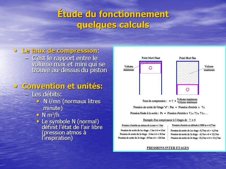 Étude du fonctionnement quelques calculs Le taux de compression: Le taux de compression: –Cest le rapport entre le volume max et mini qui se trouve au