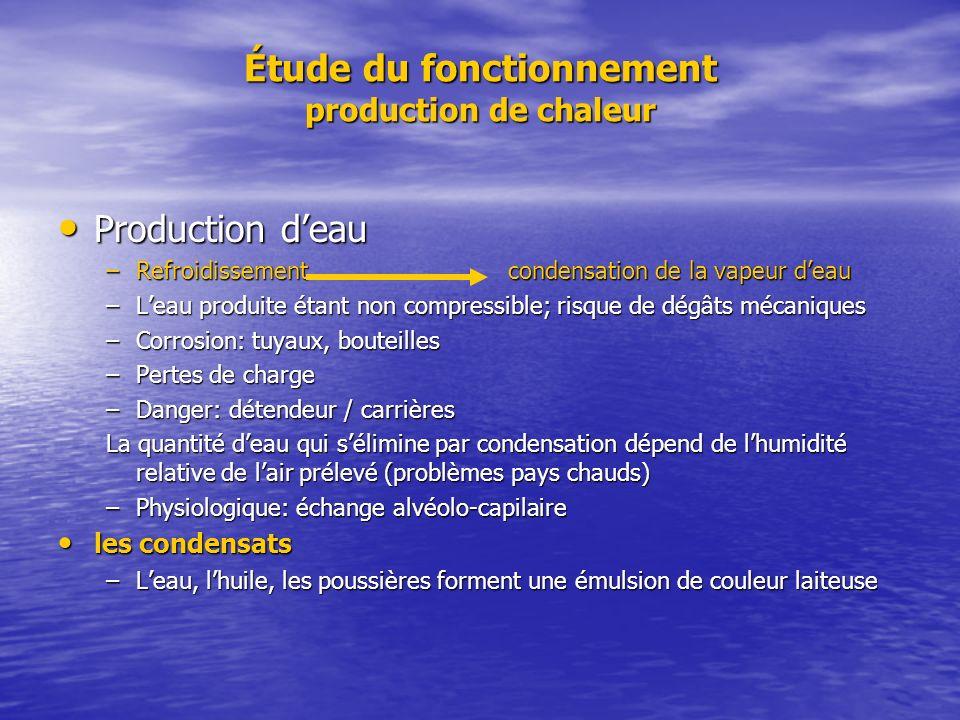 Étude du fonctionnement production de chaleur Production deau Production deau –Refroidissement condensation de la vapeur deau –Leau produite étant non