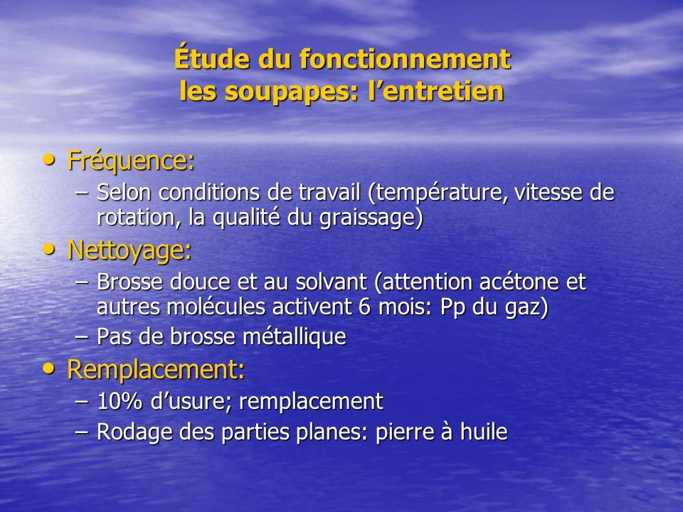 Étude du fonctionnement les soupapes: lentretien Fréquence: Fréquence: –Selon conditions de travail (température, vitesse de rotation, la qualité du g