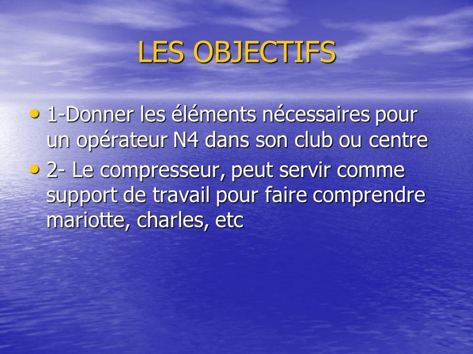 LES OBJECTIFS 1-Donner les éléments nécessaires pour un opérateur N4 dans son club ou centre 1-Donner les éléments nécessaires pour un opérateur N4 da