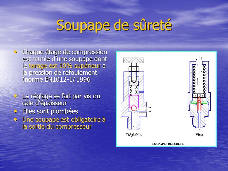 Soupape de sûreté Chaque étage de compression est munie dune soupape dont le tarage est 10% supérieur à la pression de refoulement (norme EN1012-1/ 19