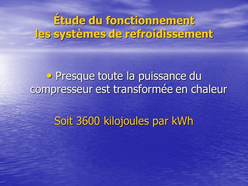 Étude du fonctionnement les systèmes de refroidissement Presque toute la puissance du compresseur est transformée en chaleur Presque toute la puissanc