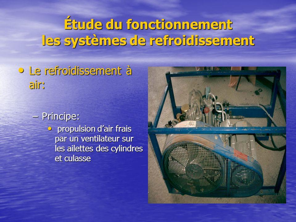 Étude du fonctionnement les systèmes de refroidissement Le refroidissement à air: Le refroidissement à air: –Principe: propulsion dair frais par un ve