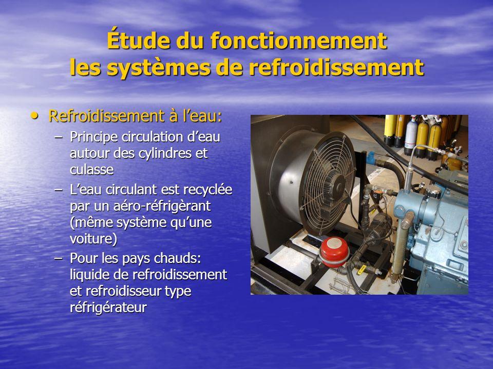Étude du fonctionnement les systèmes de refroidissement Refroidissement à leau: Refroidissement à leau: –Principe circulation deau autour des cylindre