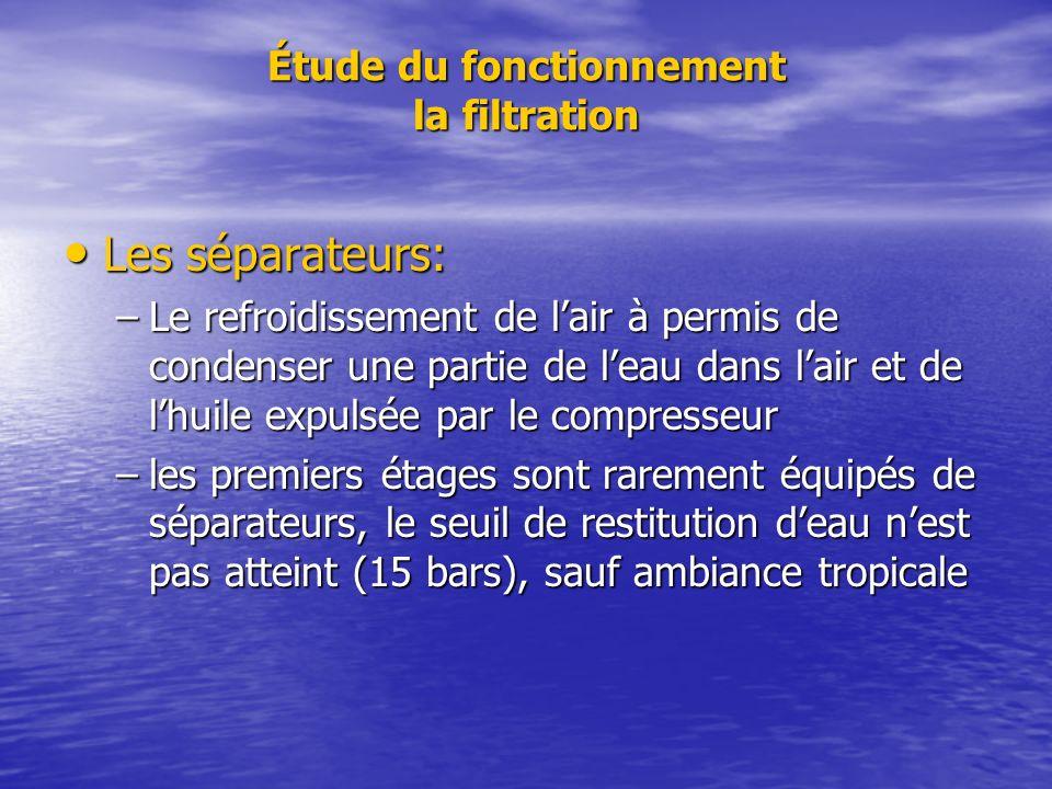 Étude du fonctionnement la filtration Les séparateurs: Les séparateurs: –Le refroidissement de lair à permis de condenser une partie de leau dans lair