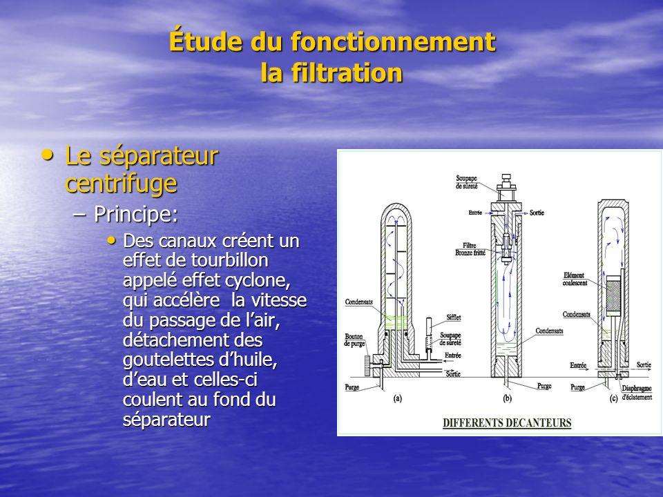 Étude du fonctionnement la filtration Le séparateur centrifuge Le séparateur centrifuge –Principe: Des canaux créent un effet de tourbillon appelé eff