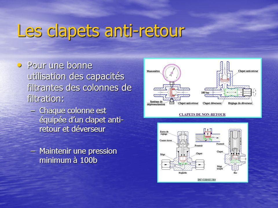Les clapets anti-retour Pour une bonne utilisation des capacités filtrantes des colonnes de filtration: Pour une bonne utilisation des capacités filtr