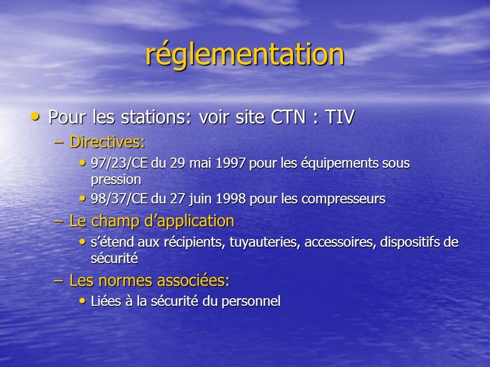 réglementation Pour les stations: voir site CTN : TIV Pour les stations: voir site CTN : TIV –Directives: 97/23/CE du 29 mai 1997 pour les équipements