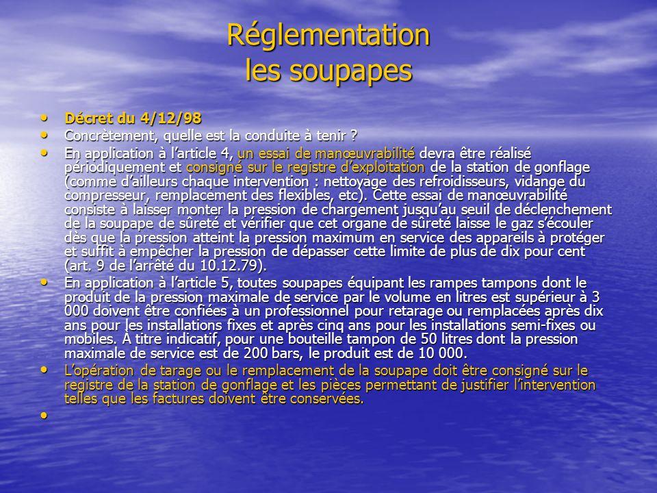 Réglementation les soupapes Décret du 4/12/98 Décret du 4/12/98 Concrètement, quelle est la conduite à tenir ? Concrètement, quelle est la conduite à