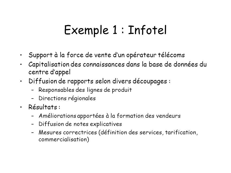 Exemple 1 : Infotel Support à la force de vente dun opérateur télécoms Capitalisation des connaissances dans la base de données du centre dappel Diffu