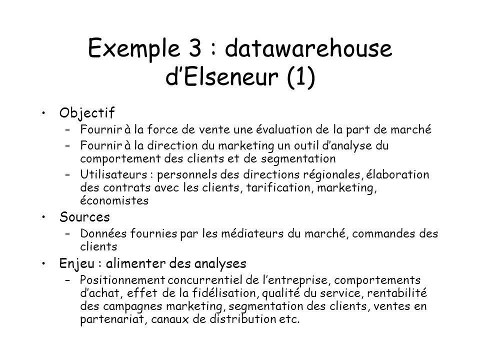 Exemple 3 : datawarehouse dElseneur (1) Objectif –Fournir à la force de vente une évaluation de la part de marché –Fournir à la direction du marketing