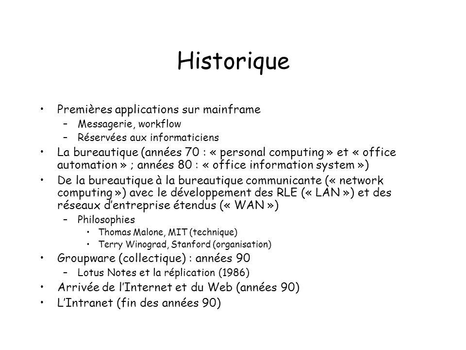 Historique Premières applications sur mainframe –Messagerie, workflow –Réservées aux informaticiens La bureautique (années 70 : « personal computing »