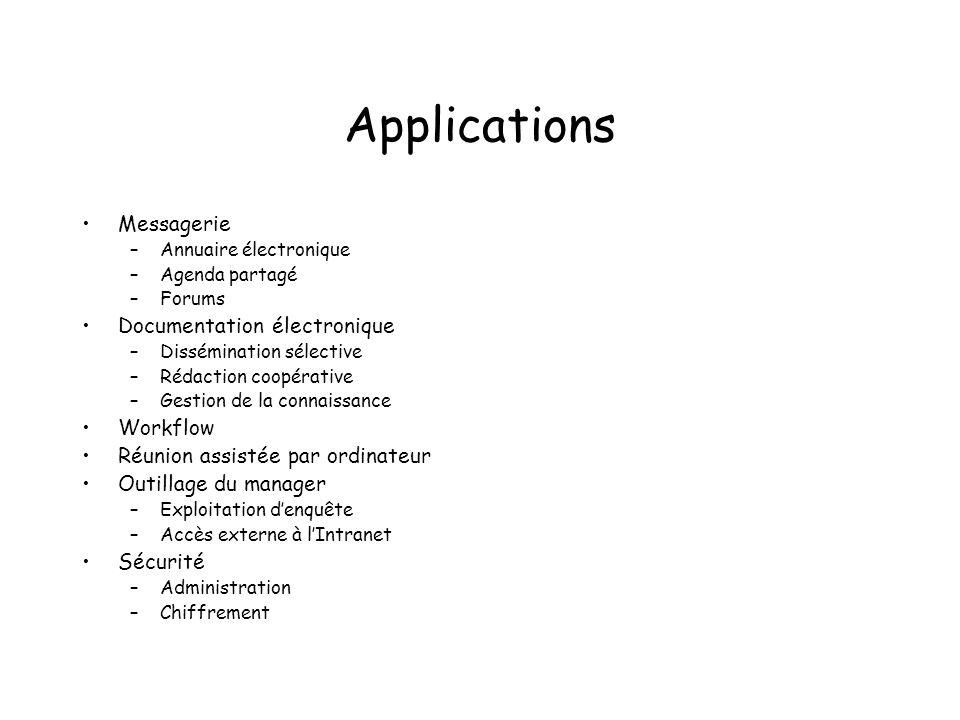 Applications Messagerie –Annuaire électronique –Agenda partagé –Forums Documentation électronique –Dissémination sélective –Rédaction coopérative –Ges