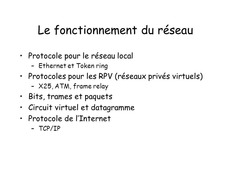 Le fonctionnement du réseau Protocole pour le réseau local –Ethernet et Token ring Protocoles pour les RPV (réseaux privés virtuels) –X25, ATM, frame