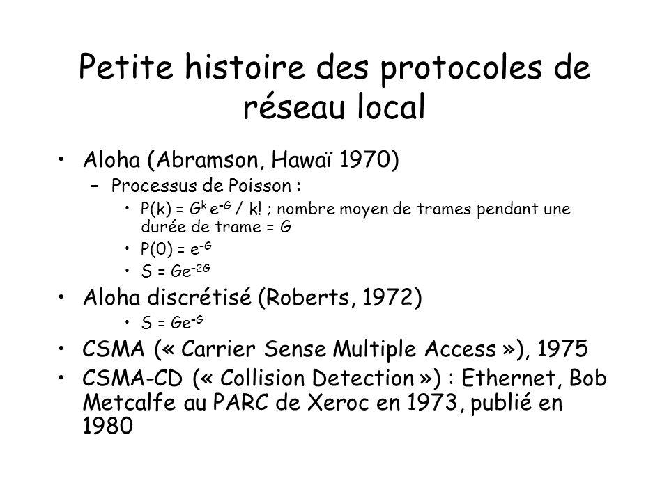 Petite histoire des protocoles de réseau local Aloha (Abramson, Hawaï 1970) –Processus de Poisson : P(k) = G k e –G / k! ; nombre moyen de trames pend