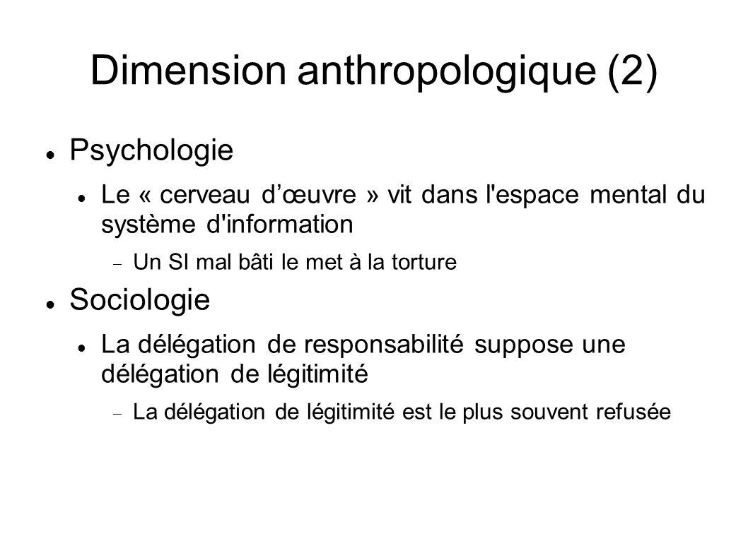 Dimension anthropologique (2) Psychologie Le « cerveau dœuvre » vit dans l espace mental du système d information Un SI mal bâti le met à la torture Sociologie La délégation de responsabilité suppose une délégation de légitimité La délégation de légitimité est le plus souvent refusée