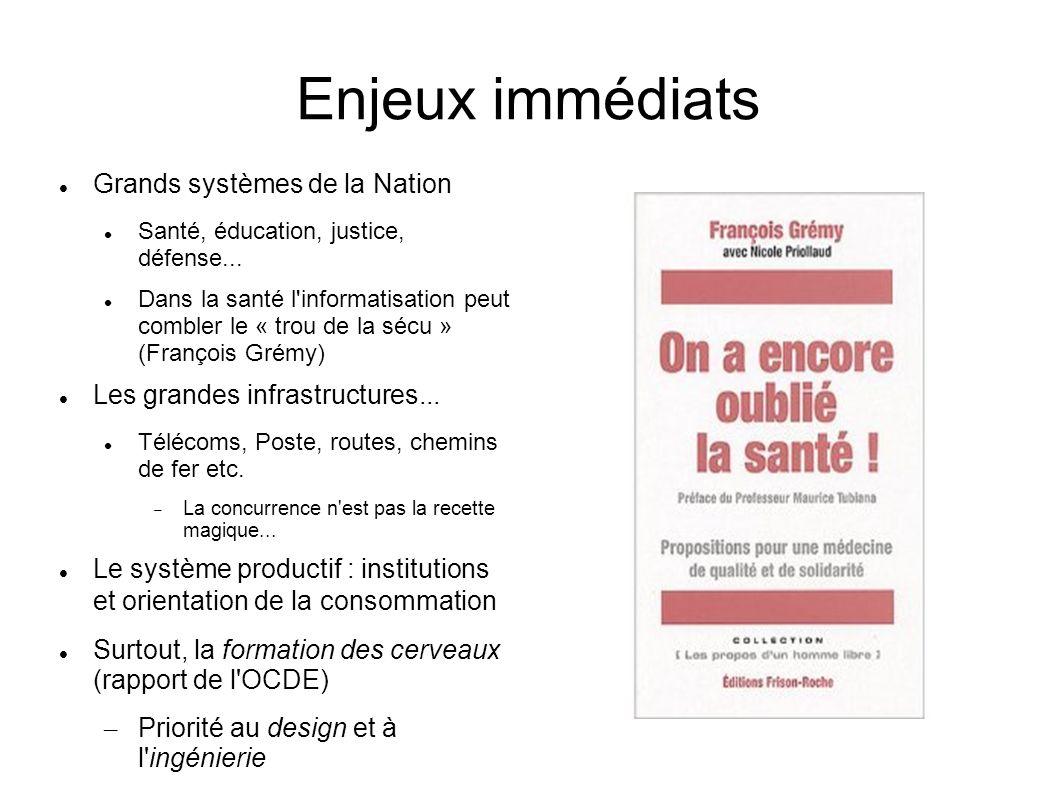 Enjeux immédiats Grands systèmes de la Nation Santé, éducation, justice, défense...
