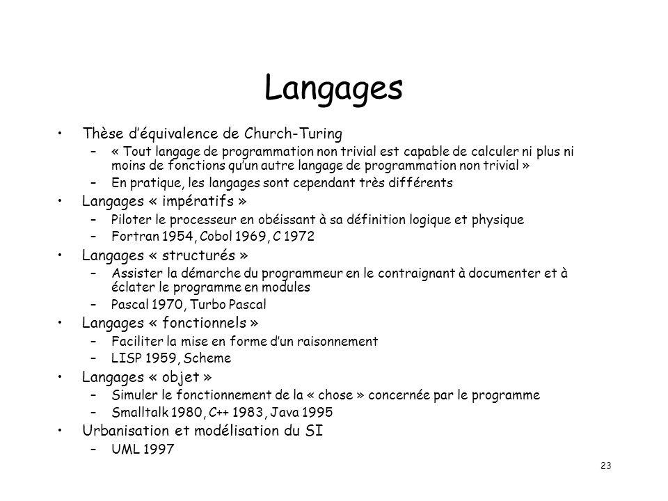 23 Langages Thèse déquivalence de Church-Turing –« Tout langage de programmation non trivial est capable de calculer ni plus ni moins de fonctions quun autre langage de programmation non trivial » –En pratique, les langages sont cependant très différents Langages « impératifs » –Piloter le processeur en obéissant à sa définition logique et physique –Fortran 1954, Cobol 1969, C 1972 Langages « structurés » –Assister la démarche du programmeur en le contraignant à documenter et à éclater le programme en modules –Pascal 1970, Turbo Pascal Langages « fonctionnels » –Faciliter la mise en forme dun raisonnement –LISP 1959, Scheme Langages « objet » –Simuler le fonctionnement de la « chose » concernée par le programme –Smalltalk 1980, C++ 1983, Java 1995 Urbanisation et modélisation du SI –UML 1997