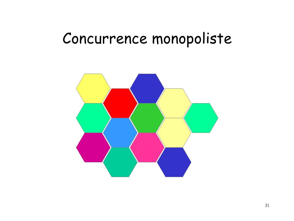 31 Concurrence monopoliste