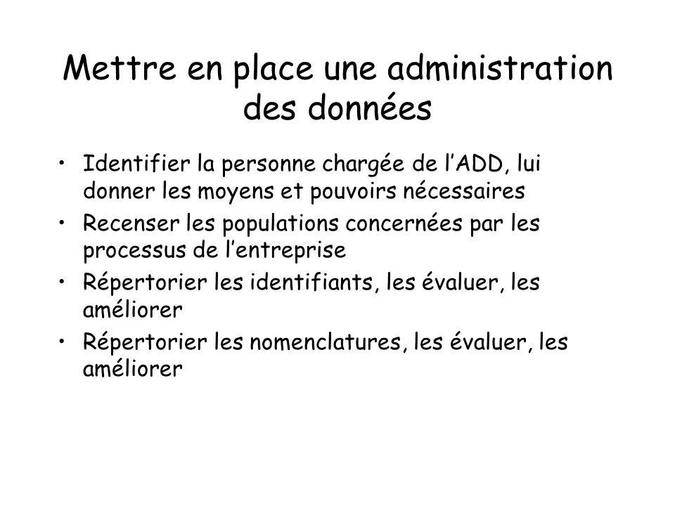 Mettre en place une administration des données Identifier la personne chargée de lADD, lui donner les moyens et pouvoirs nécessaires Recenser les populations concernées par les processus de lentreprise Répertorier les identifiants, les évaluer, les améliorer Répertorier les nomenclatures, les évaluer, les améliorer