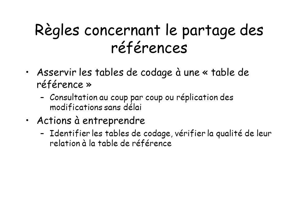 Règles concernant le partage des références Asservir les tables de codage à une « table de référence » –Consultation au coup par coup ou réplication des modifications sans délai Actions à entreprendre –Identifier les tables de codage, vérifier la qualité de leur relation à la table de référence