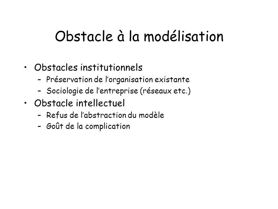 Obstacle à la modélisation Obstacles institutionnels –Préservation de lorganisation existante –Sociologie de lentreprise (réseaux etc.) Obstacle intellectuel –Refus de labstraction du modèle –Goût de la complication