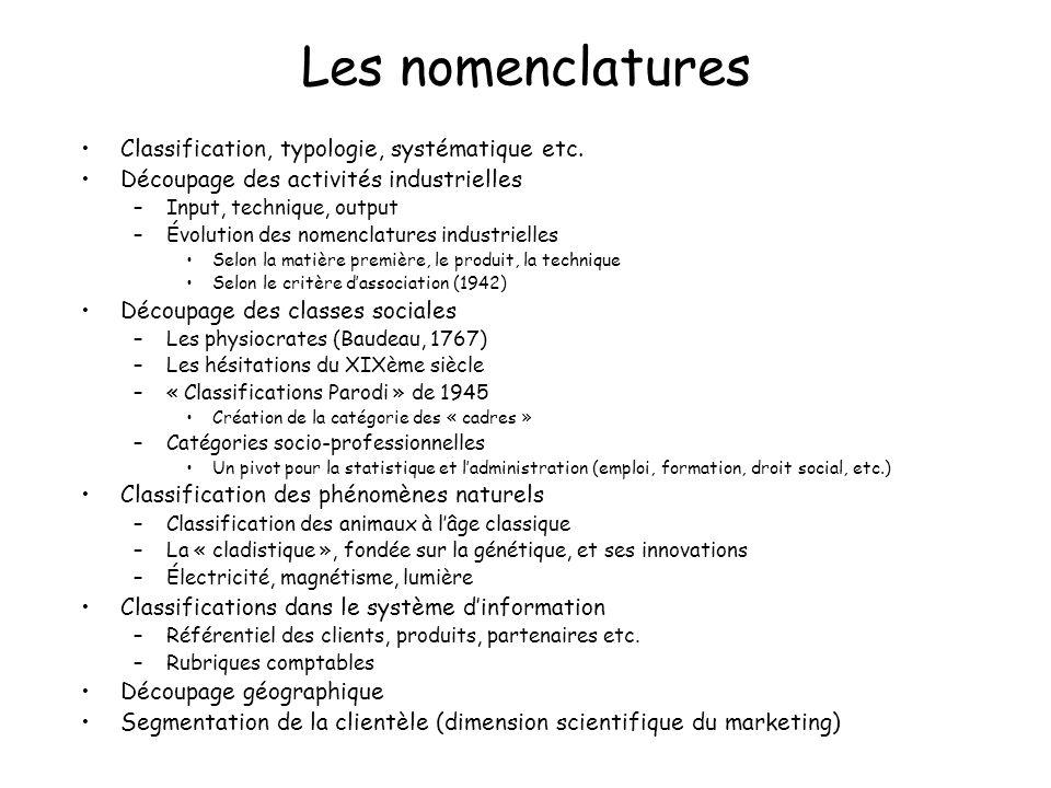 Les nomenclatures Classification, typologie, systématique etc.