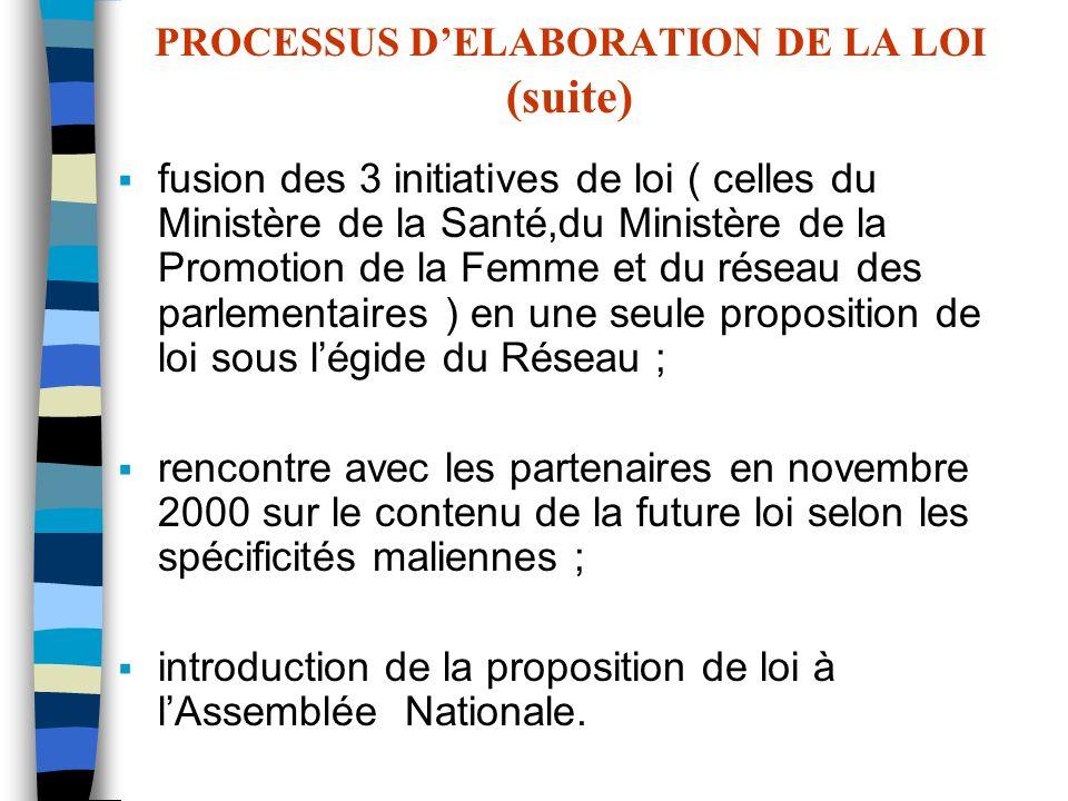 PROCESSUS DELABORATION DE LA LOI (suite) fusion des 3 initiatives de loi ( celles du Ministère de la Santé,du Ministère de la Promotion de la Femme et