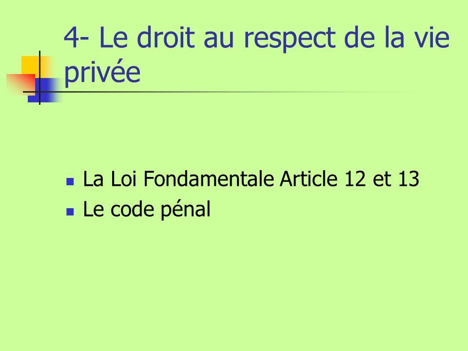 4- Le droit au respect de la vie privée La Loi Fondamentale Article 12 et 13 Le code pénal