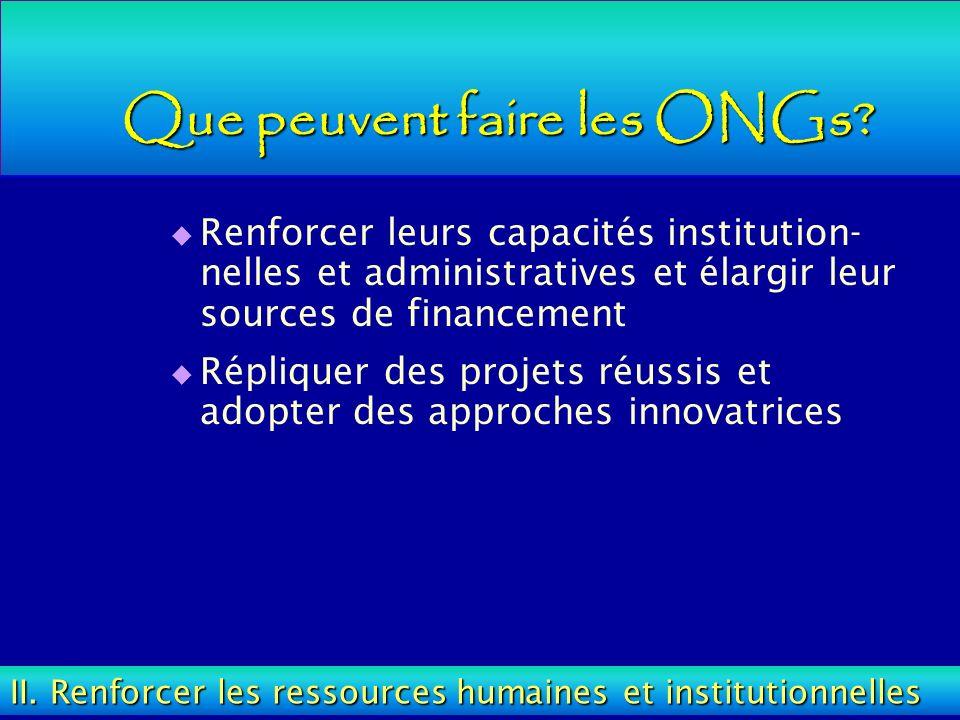 Que peuvent faire les ONGs? Renforcer leurs capacités institution- nelles et administratives et élargir leur sources de financement Répliquer des proj