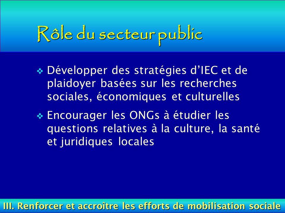 Rôle du secteur public Développer des stratégies dIEC et de plaidoyer basées sur les recherches sociales, économiques et culturelles Encourager les ON