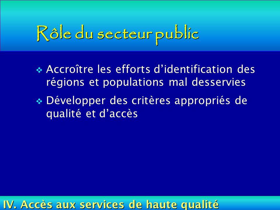 Rôle du secteur public Accroître les efforts didentification des régions et populations mal desservies Développer des critères appropriés de qualité e