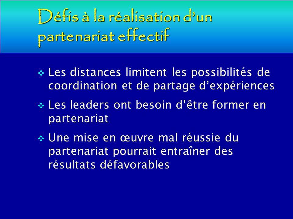 Défis à la réalisation dun partenariat effectif Les distances limitent les possibilités de coordination et de partage dexpériences Les leaders ont bes